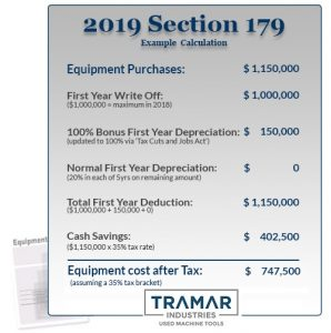 how Section 179 Deduction works